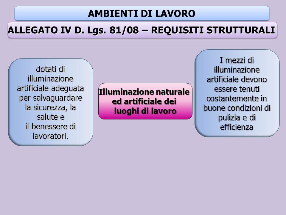 AMBIENTI DI LAVORO ALLEGATO IV D. Lgs. 81/08 – REQUISITI STRUTTURALI Illuminazione naturale ed artificiale dei luoghi di lavoro dotati di illuminazion