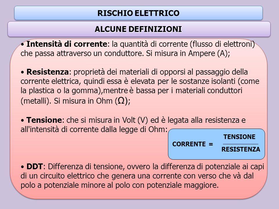 RISCHIO ELETTRICO ALCUNE DEFINIZIONI Intensità di corrente: la quantità di corrente (flusso di elettroni) che passa attraverso un conduttore. Si misur