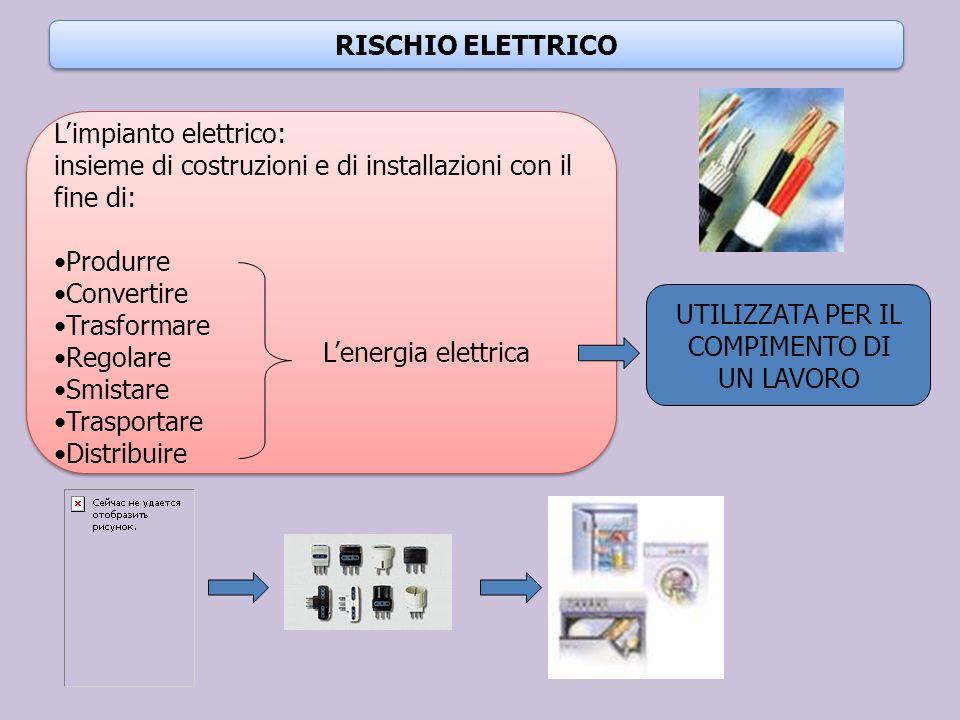 RISCHIO ELETTRICO Limpianto elettrico: insieme di costruzioni e di installazioni con il fine di: Produrre Convertire Trasformare Regolare Smistare Tra