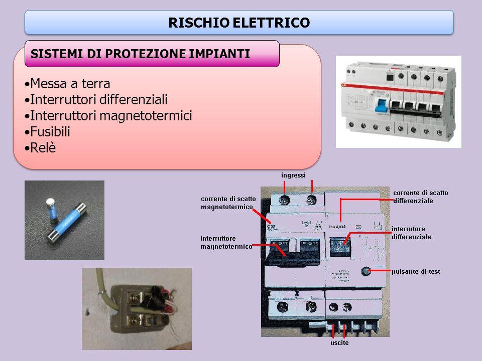 RISCHIO ELETTRICO Messa a terra Interruttori differenziali Interruttori magnetotermici Fusibili Relè Messa a terra Interruttori differenziali Interrut