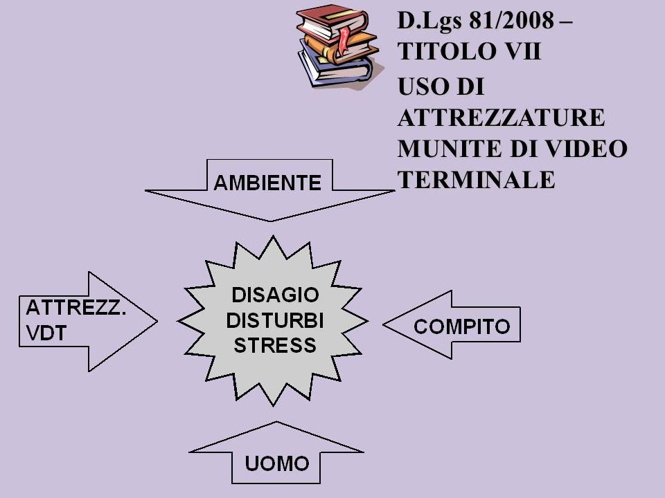 D.Lgs 81/2008 – TITOLO VII USO DI ATTREZZATURE MUNITE DI VIDEO TERMINALE