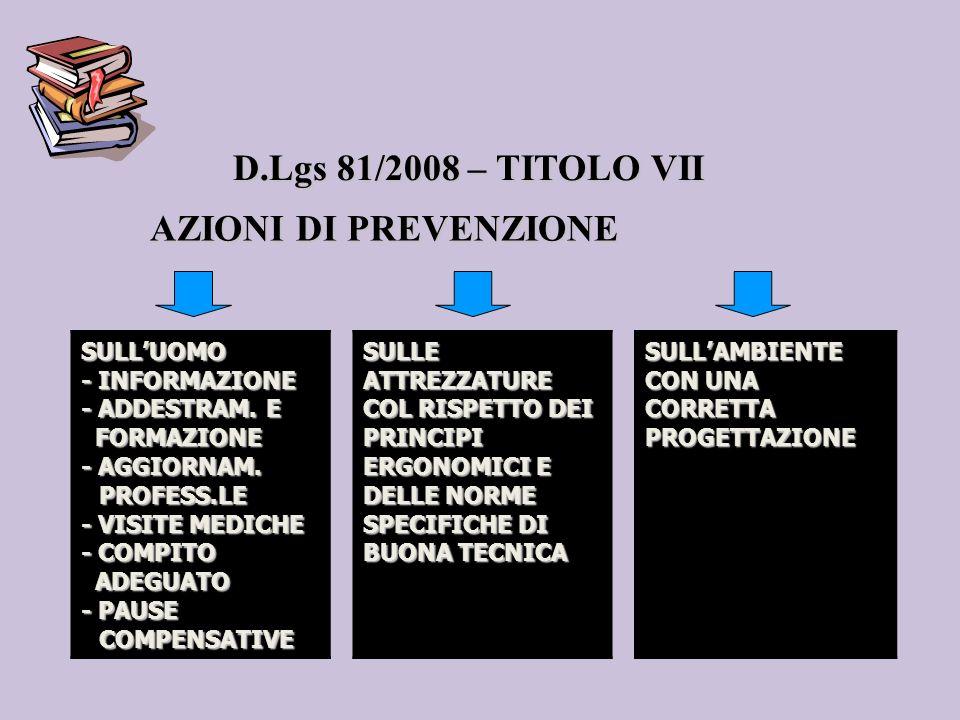 SULLUOMO - INFORMAZIONE - ADDESTRAM. E FORMAZIONE FORMAZIONE - AGGIORNAM. PROFESS.LE - VISITE MEDICHE - COMPITO ADEGUATO ADEGUATO - PAUSE COMPENSATIVE