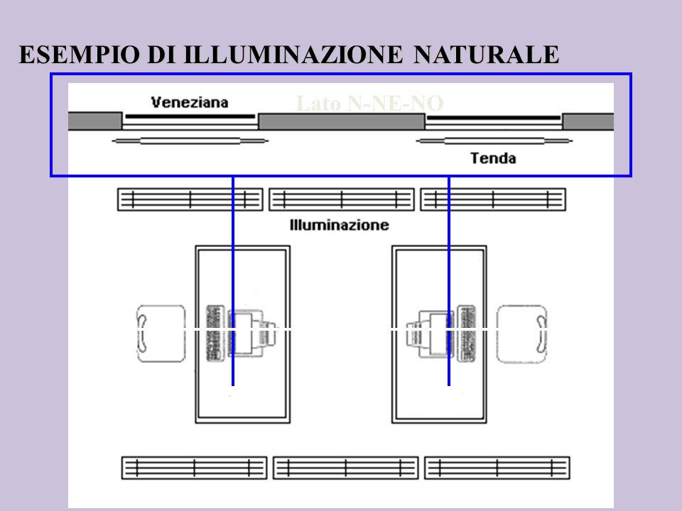 ESEMPIO DI ILLUMINAZIONE NATURALE Lato N-NE-NO