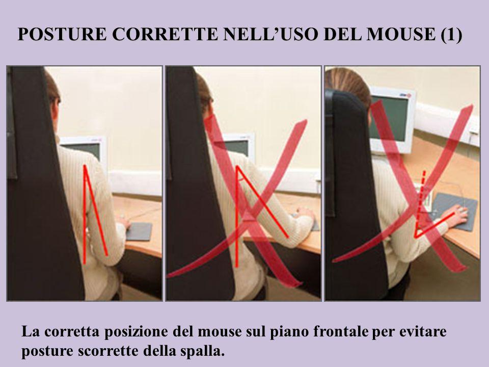 POSTURE CORRETTE NELLUSO DEL MOUSE (1) La corretta posizione del mouse sul piano frontale per evitare posture scorrette della spalla.