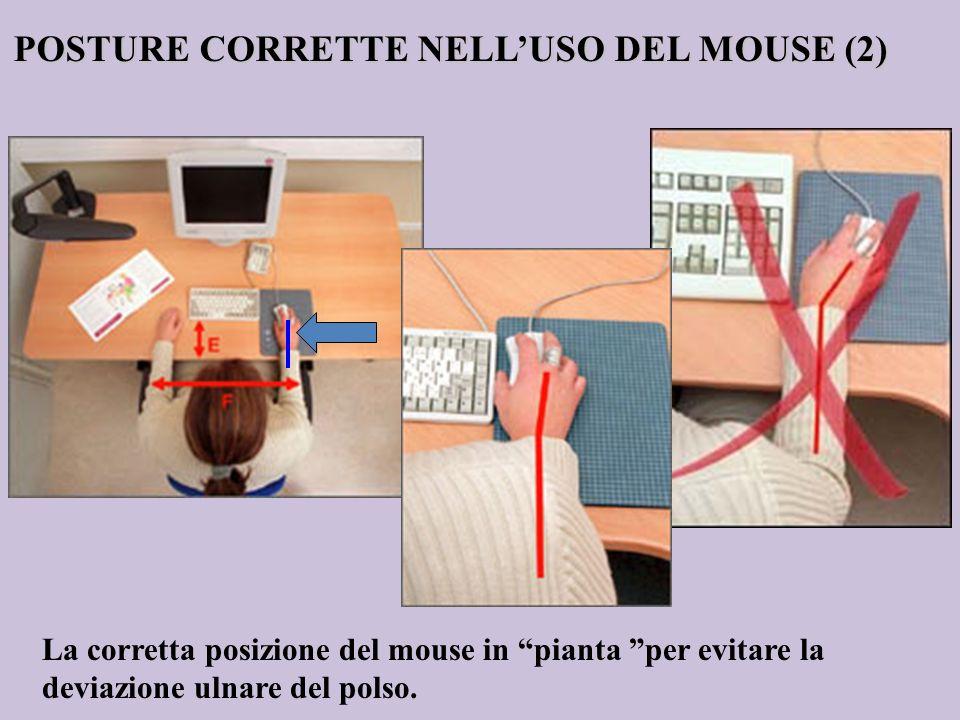 POSTURE CORRETTE NELLUSO DEL MOUSE (2) La corretta posizione del mouse in pianta per evitare la deviazione ulnare del polso.
