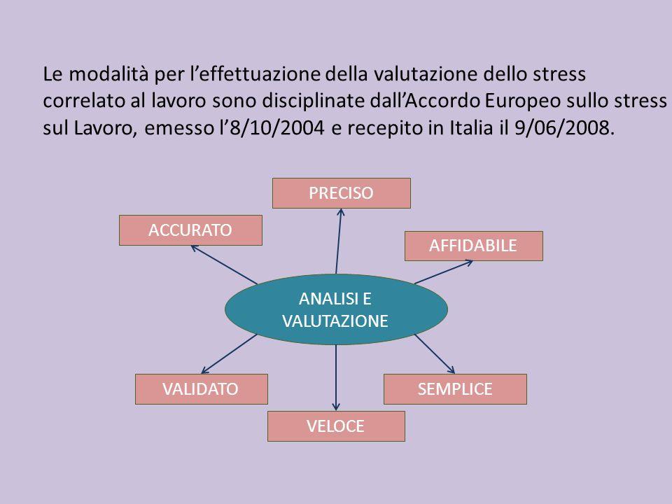 Le modalità per leffettuazione della valutazione dello stress correlato al lavoro sono disciplinate dallAccordo Europeo sullo stress sul Lavoro, emess
