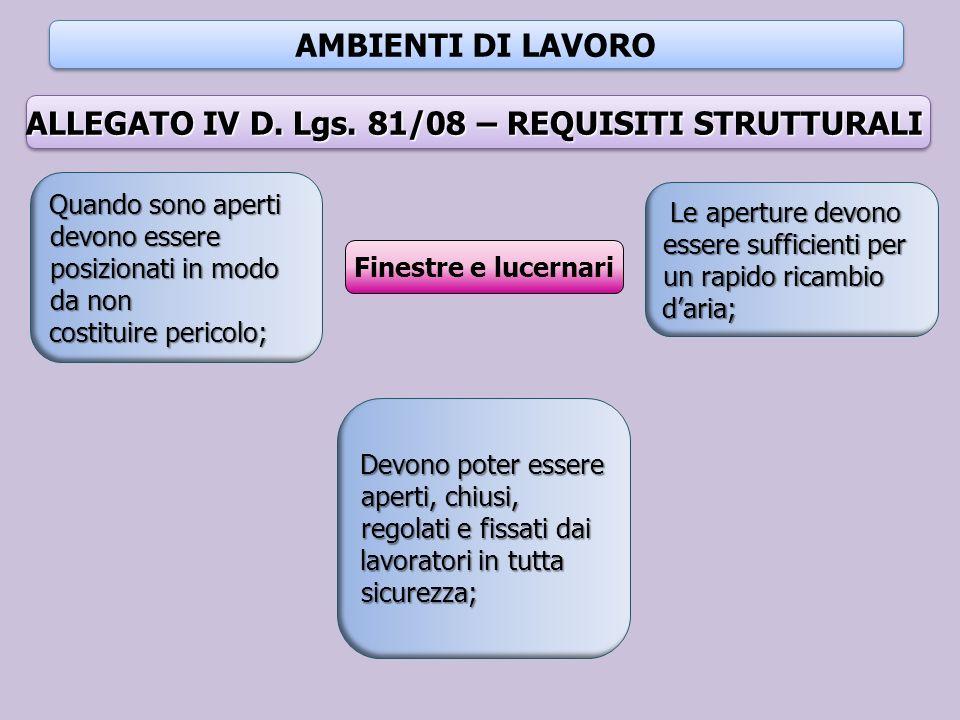 AMBIENTI DI LAVORO ALLEGATO IV D. Lgs. 81/08 – REQUISITI STRUTTURALI Finestre e lucernari Quando sono aperti devono essere posizionati in modo da non