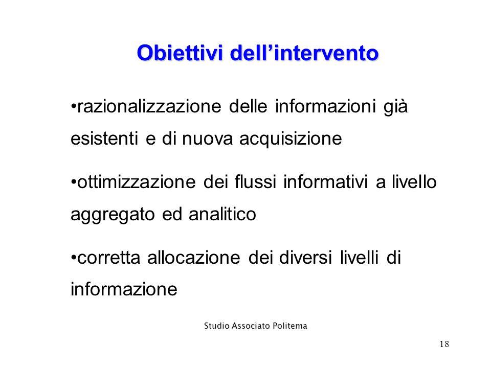 18 Obiettivi dellintervento Studio Associato Politema razionalizzazione delle informazioni già esistenti e di nuova acquisizione ottimizzazione dei fl