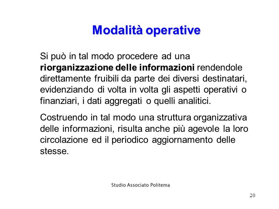 20 Modalità operative Studio Associato Politema riorganizzazione delle informazioni Si può in tal modo procedere ad una riorganizzazione delle informa