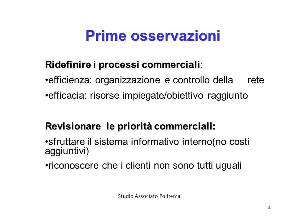 4 Studio Associato Politema Prime osservazioni Ridefinire i processi commerciali Ridefinire i processi commerciali: efficienza: organizzazione e contr