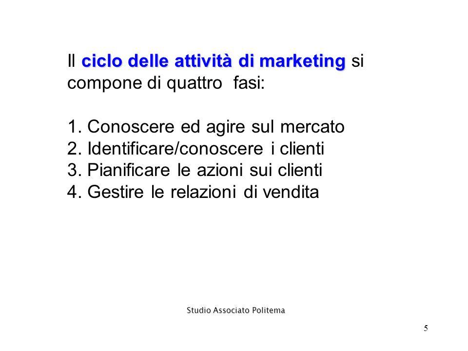 5 Studio Associato Politema ciclo delle attività di marketing Il ciclo delle attività di marketing si compone di quattro fasi: 1. Conoscere ed agire s