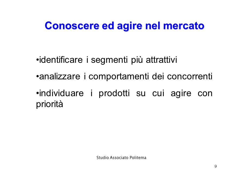 10 Conoscere ed agire nel mercato Sistema informativo Prevalenza di fonti esterne.