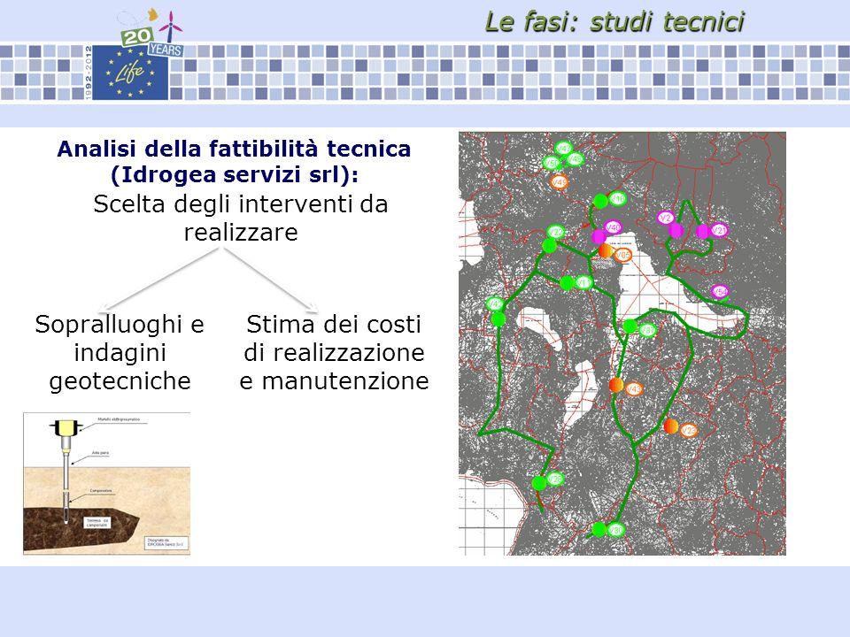 Le fasi: studi tecnici Analisi della fattibilità tecnica (Idrogea servizi srl): Scelta degli interventi da realizzare Sopralluoghi e indagini geotecniche Stima dei costi di realizzazione e manutenzione