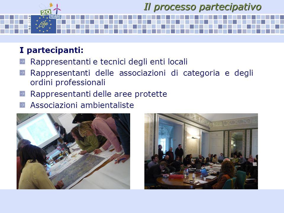 Il processo partecipativo I partecipanti: Rappresentanti e tecnici degli enti locali Rappresentanti delle associazioni di categoria e degli ordini professionali Rappresentanti delle aree protette Associazioni ambientaliste