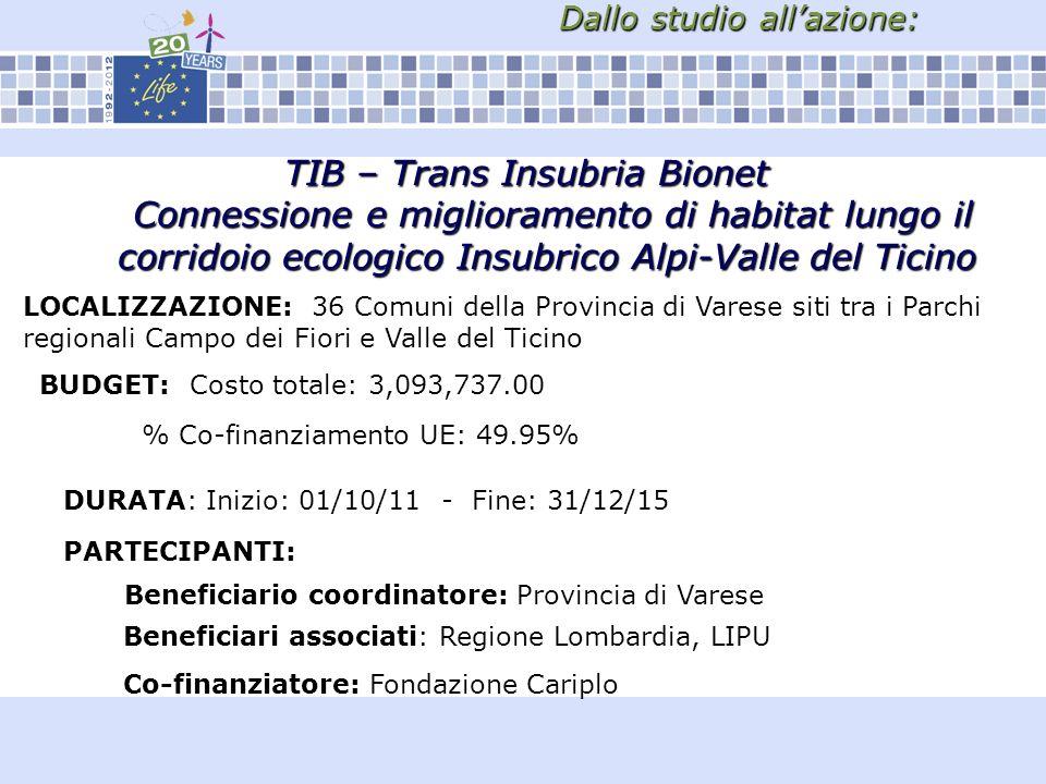Dallo studio allazione: TIB – Trans Insubria Bionet Connessione e miglioramento di habitat lungo il corridoio ecologico Insubrico Alpi-Valle del Ticino LOCALIZZAZIONE: 36 Comuni della Provincia di Varese siti tra i Parchi regionali Campo dei Fiori e Valle del Ticino BUDGET: Costo totale: 3,093,737.00 % Co-finanziamento UE: 49.95% PARTECIPANTI: Beneficiario coordinatore: Provincia di Varese Beneficiari associati: Regione Lombardia, LIPU DURATA: Inizio: 01/10/11 - Fine: 31/12/15 Co-finanziatore: Fondazione Cariplo