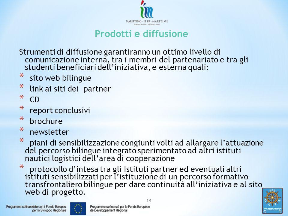 15 Attività di comunicazione * Elaborazione ed attuazione di una strategia integrata congiunta di comunicazione come previsto dalle regole del P.O.