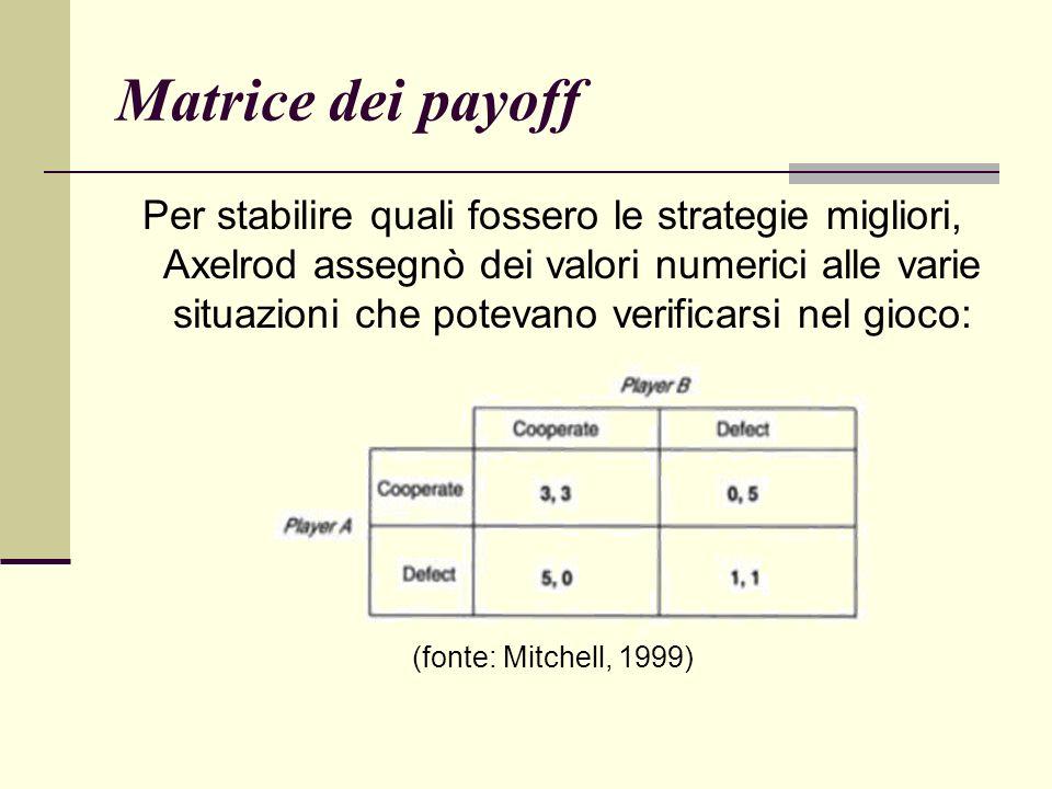 Matrice dei payoff Per stabilire quali fossero le strategie migliori, Axelrod assegnò dei valori numerici alle varie situazioni che potevano verificarsi nel gioco: (fonte: Mitchell, 1999)