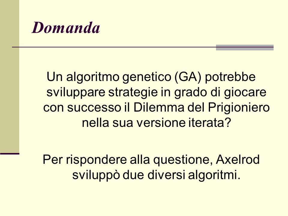 Domanda Un algoritmo genetico (GA) potrebbe sviluppare strategie in grado di giocare con successo il Dilemma del Prigioniero nella sua versione iterata.
