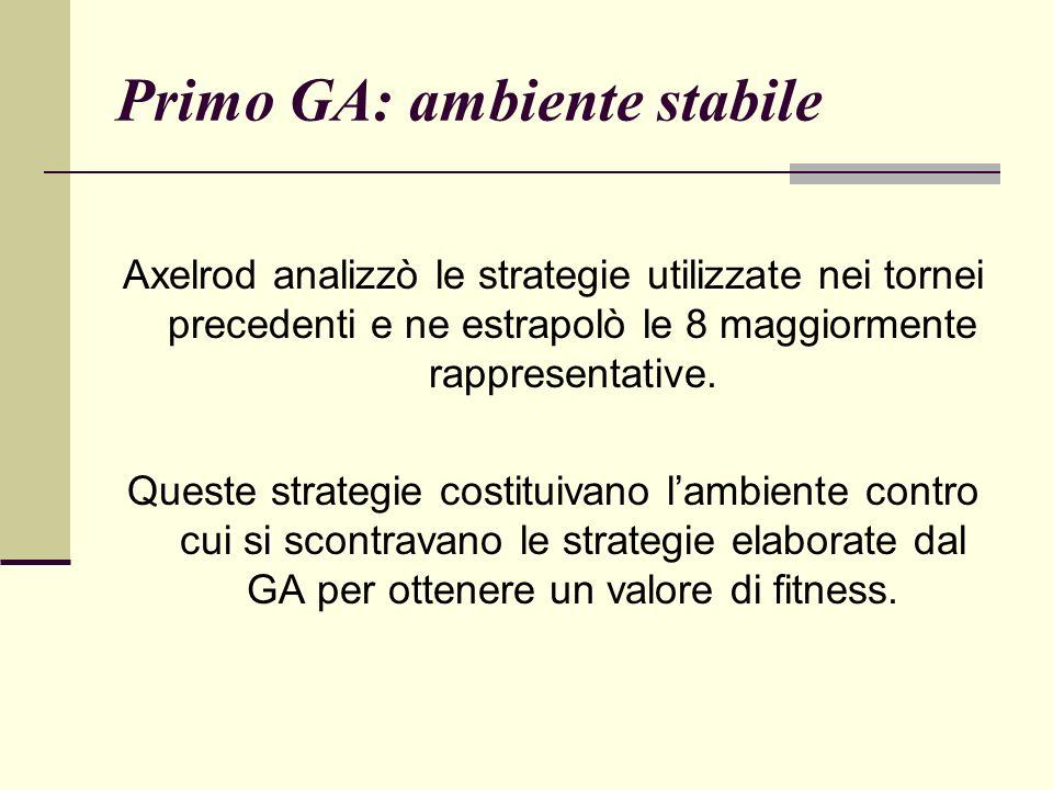 Primo GA: ambiente stabile Axelrod analizzò le strategie utilizzate nei tornei precedenti e ne estrapolò le 8 maggiormente rappresentative.
