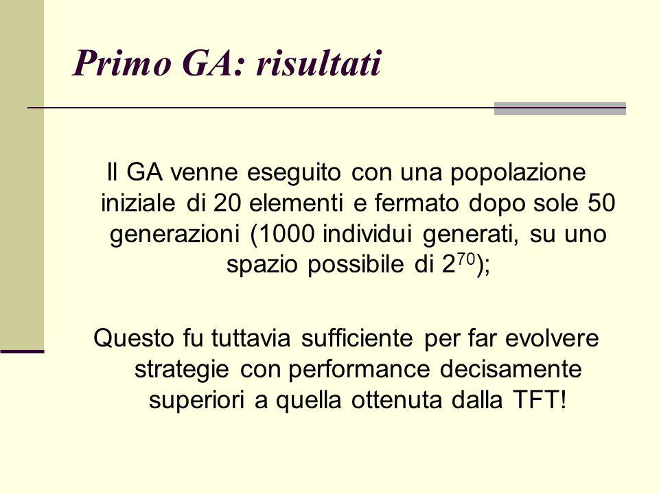 Primo GA: risultati Il GA venne eseguito con una popolazione iniziale di 20 elementi e fermato dopo sole 50 generazioni (1000 individui generati, su uno spazio possibile di 2 70 ); Questo fu tuttavia sufficiente per far evolvere strategie con performance decisamente superiori a quella ottenuta dalla TFT!