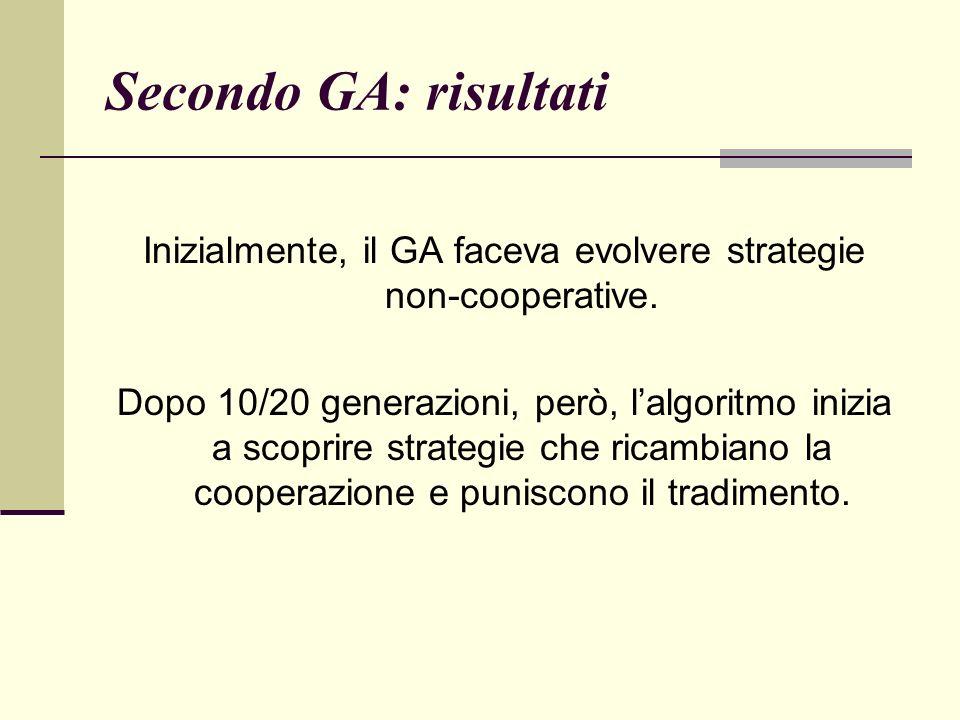Secondo GA: risultati Inizialmente, il GA faceva evolvere strategie non-cooperative.