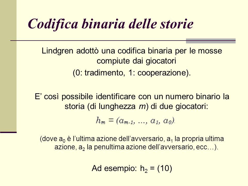 Codifica binaria delle storie Lindgren adottò una codifica binaria per le mosse compiute dai giocatori (0: tradimento, 1: cooperazione).