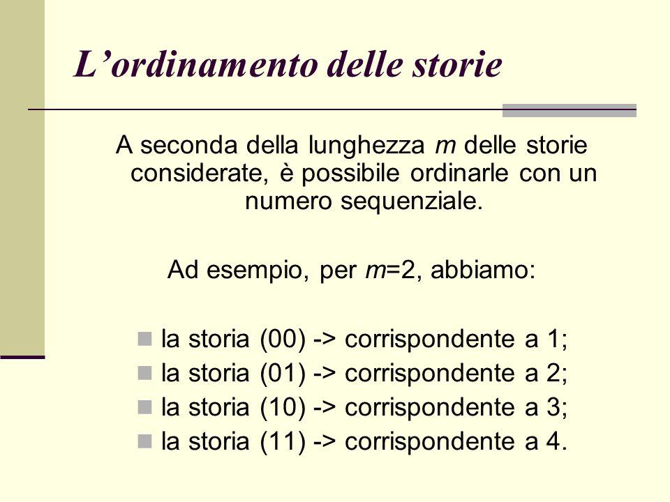 Lordinamento delle storie A seconda della lunghezza m delle storie considerate, è possibile ordinarle con un numero sequenziale.