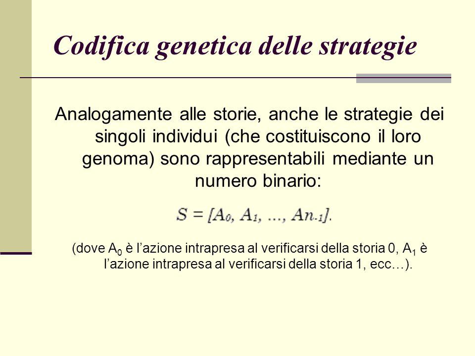 Codifica genetica delle strategie Analogamente alle storie, anche le strategie dei singoli individui (che costituiscono il loro genoma) sono rappresentabili mediante un numero binario: (dove A 0 è lazione intrapresa al verificarsi della storia 0, A 1 è lazione intrapresa al verificarsi della storia 1, ecc…).