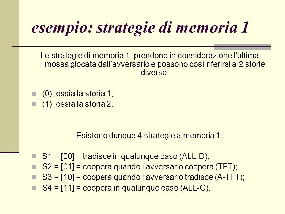esempio: strategie di memoria 1 Le strategie di memoria 1, prendono in considerazione lultima mossa giocata dallavversario e possono così riferirsi a 2 storie diverse: (0), ossia la storia 1; (1), ossia la storia 2.