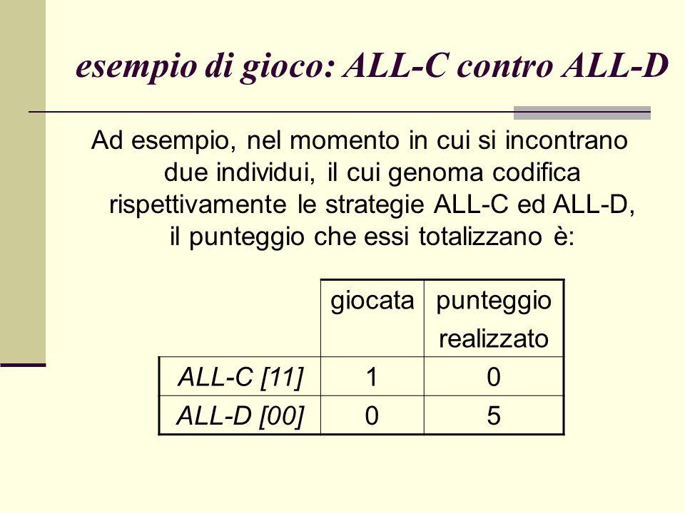 esempio di gioco: ALL-C contro ALL-D giocatapunteggio realizzato ALL-C [11]10 ALL-D [00]05 Ad esempio, nel momento in cui si incontrano due individui, il cui genoma codifica rispettivamente le strategie ALL-C ed ALL-D, il punteggio che essi totalizzano è: