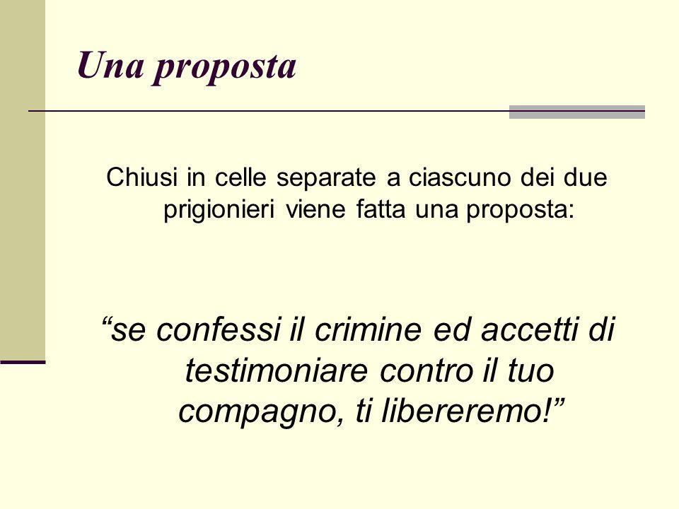 Una proposta Chiusi in celle separate a ciascuno dei due prigionieri viene fatta una proposta: se confessi il crimine ed accetti di testimoniare contro il tuo compagno, ti libereremo!
