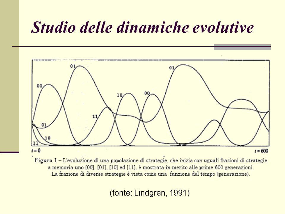 Studio delle dinamiche evolutive (fonte: Lindgren, 1991)