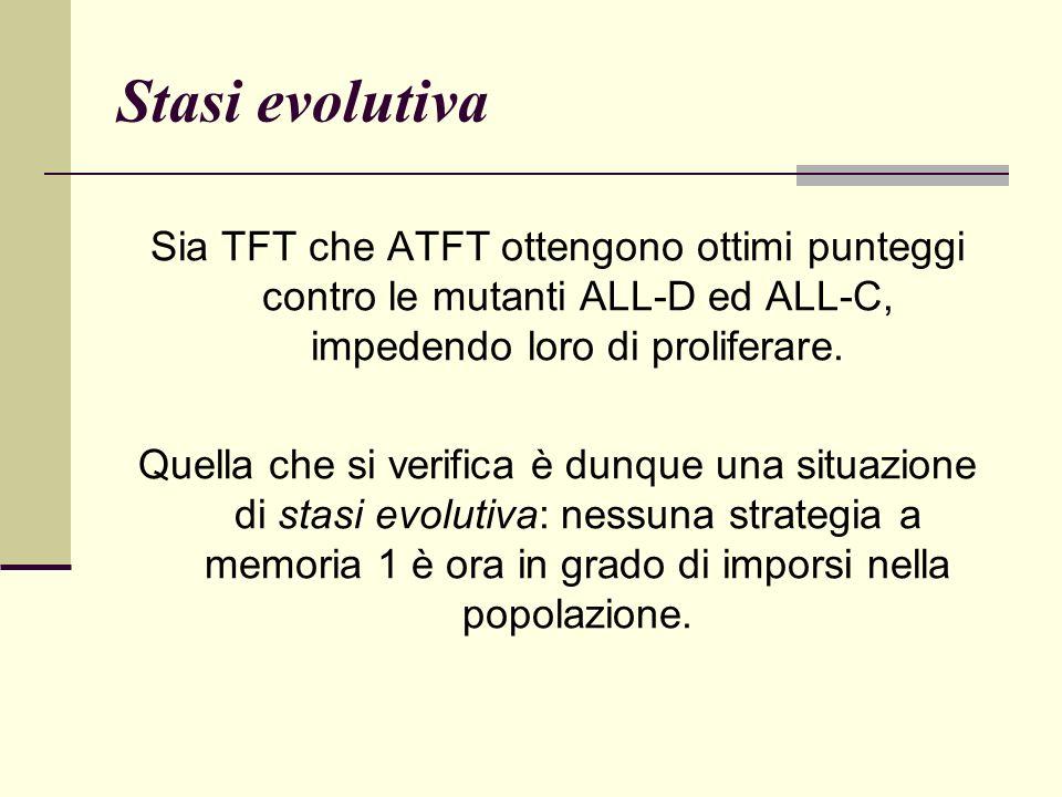 Stasi evolutiva Sia TFT che ATFT ottengono ottimi punteggi contro le mutanti ALL-D ed ALL-C, impedendo loro di proliferare.