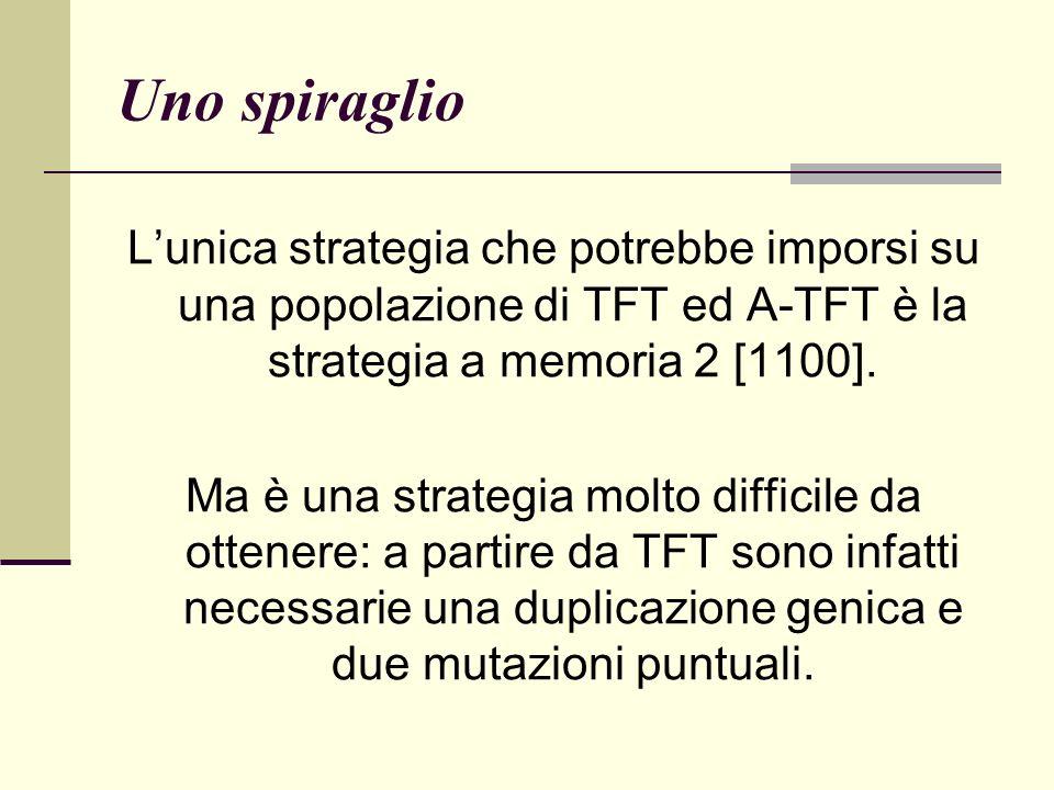 Uno spiraglio Lunica strategia che potrebbe imporsi su una popolazione di TFT ed A-TFT è la strategia a memoria 2 [1100].