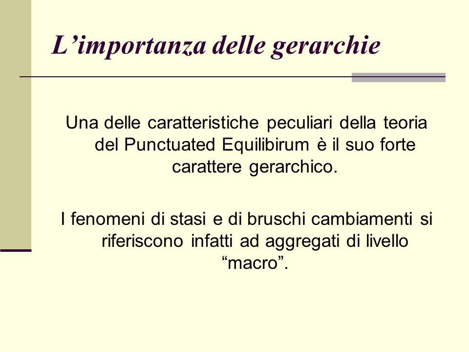 Limportanza delle gerarchie Una delle caratteristiche peculiari della teoria del Punctuated Equilibirum è il suo forte carattere gerarchico.