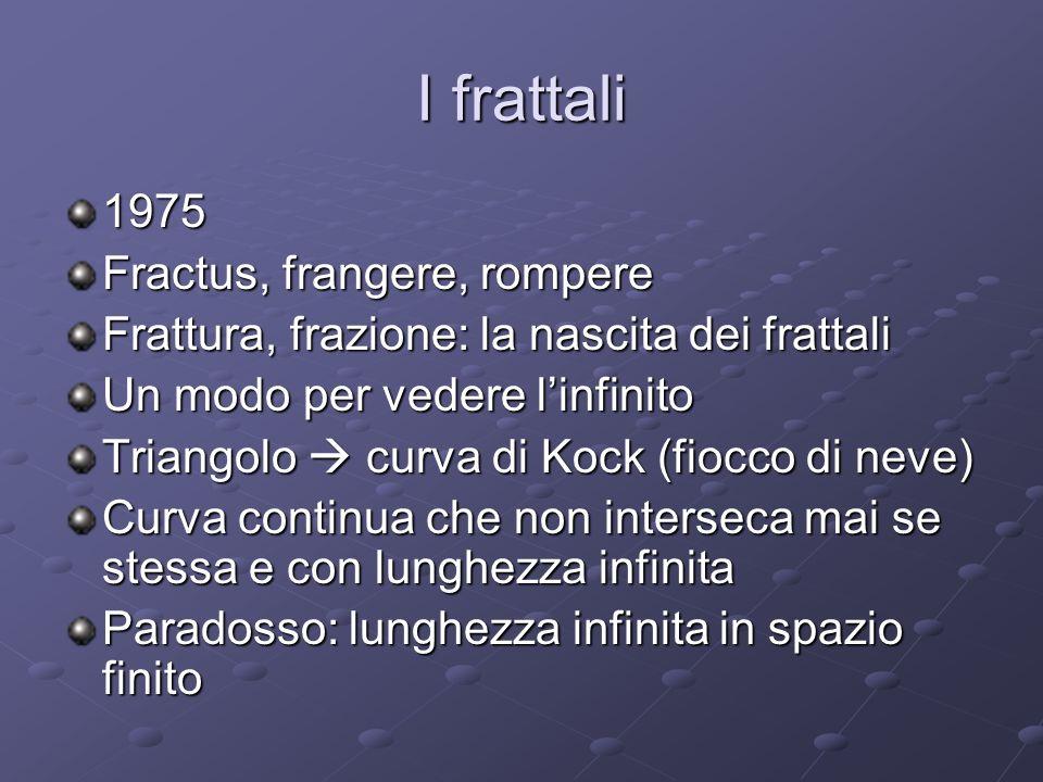 I frattali 1975 Fractus, frangere, rompere Frattura, frazione: la nascita dei frattali Un modo per vedere linfinito Triangolo curva di Kock (fiocco di