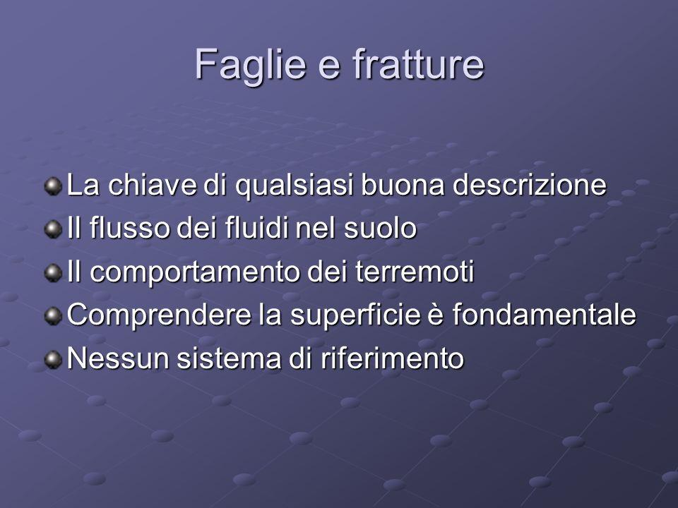 Faglie e fratture La chiave di qualsiasi buona descrizione Il flusso dei fluidi nel suolo Il comportamento dei terremoti Comprendere la superficie è f