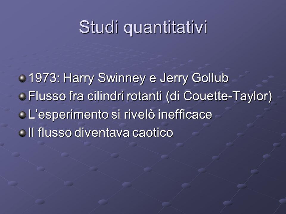 Studi quantitativi 1973: Harry Swinney e Jerry Gollub Flusso fra cilindri rotanti (di Couette-Taylor) Lesperimento si rivelò inefficace Il flusso dive
