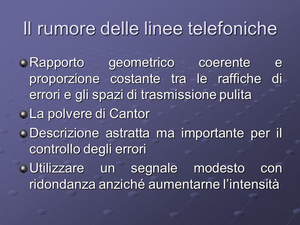 Il rumore delle linee telefoniche Rapporto geometrico coerente e proporzione costante tra le raffiche di errori e gli spazi di trasmissione pulita La