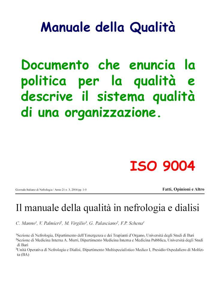 Manuale della Qualità Documento che enuncia la politica per la qualità e descrive il sistema qualità di una organizzazione. ISO 9004