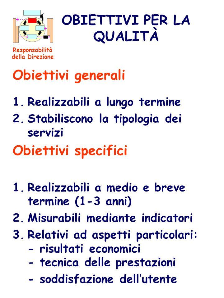OBIETTIVI PER LA QUALITÀ Obiettivi generali 1.Realizzabili a lungo termine 2.Stabiliscono la tipologia dei servizi Obiettivi specifici 1.Realizzabili