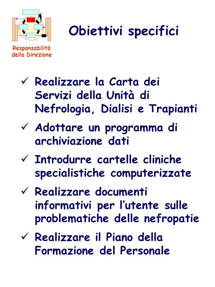 Obiettivi specifici Realizzare la Carta dei Servizi della Unità di Nefrologia, Dialisi e Trapianti Adottare un programma di archiviazione dati Introdu