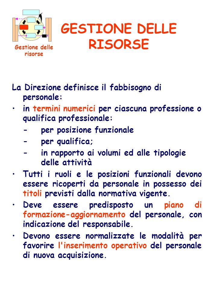 GESTIONE DELLE RISORSE La Direzione definisce il fabbisogno di personale: in termini numerici per ciascuna professione o qualifica professionale: -per