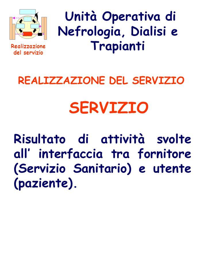 REALIZZAZIONE DEL SERVIZIO SERVIZIO Risultato di attività svolte all interfaccia tra fornitore (Servizio Sanitario) e utente (paziente). Unità Operati