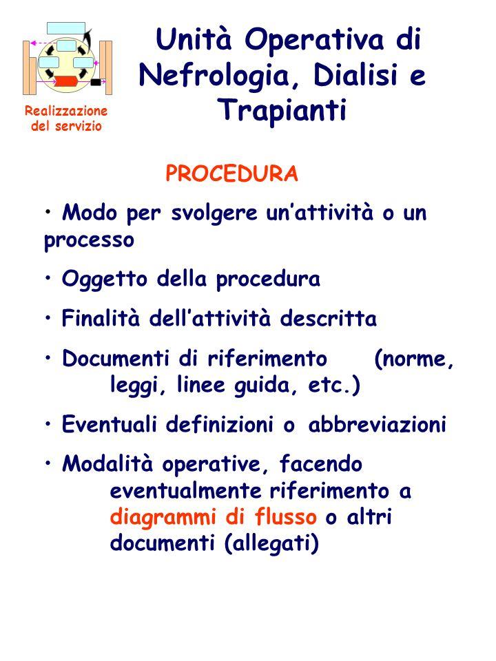 Unità Operativa di Nefrologia, Dialisi e Trapianti Realizzazione del servizio PROCEDURA Modo per svolgere unattività o un processo Oggetto della proce