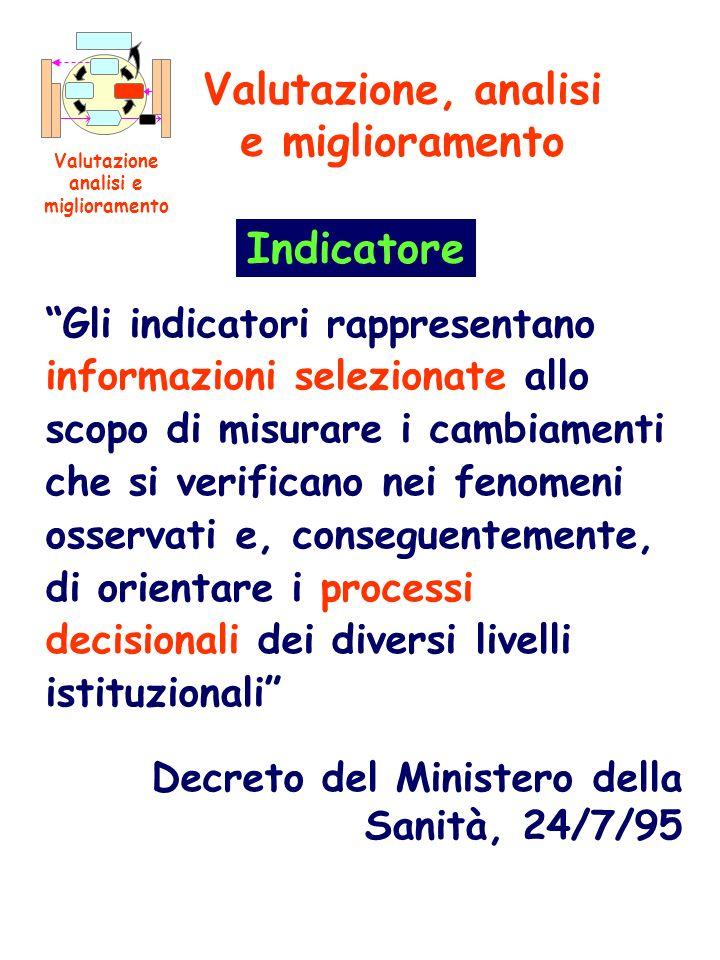 Indicatore Gli indicatori rappresentano informazioni selezionate allo scopo di misurare i cambiamenti che si verificano nei fenomeni osservati e, cons