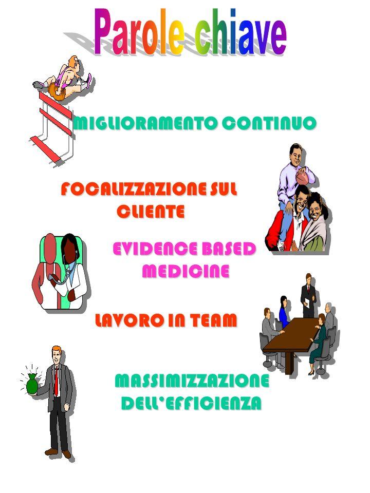 PROCESSI CHIAVE (PRINCIPALI) Organizzativi – gestionali Tecnico – professionali SOTTOPROCESSI Diagnostici Terapeutici Unità Operativa di Nefrologia, Dialisi e Trapianti Realizzazione del servizio