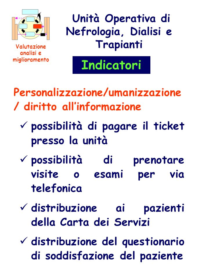 Personalizzazione/umanizzazione / diritto allinformazione possibilità di pagare il ticket presso la unità possibilità di prenotare visite o esami per