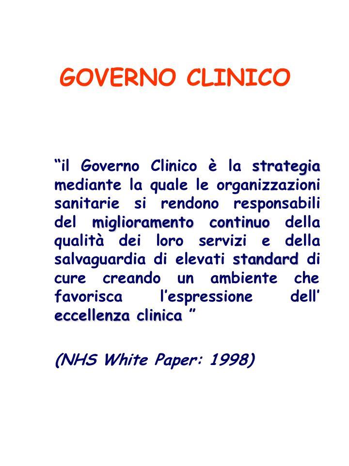 GOVERNO CLINICO strategia miglioramento continuo standard eccellenza clinica il Governo Clinico è la strategia mediante la quale le organizzazioni san