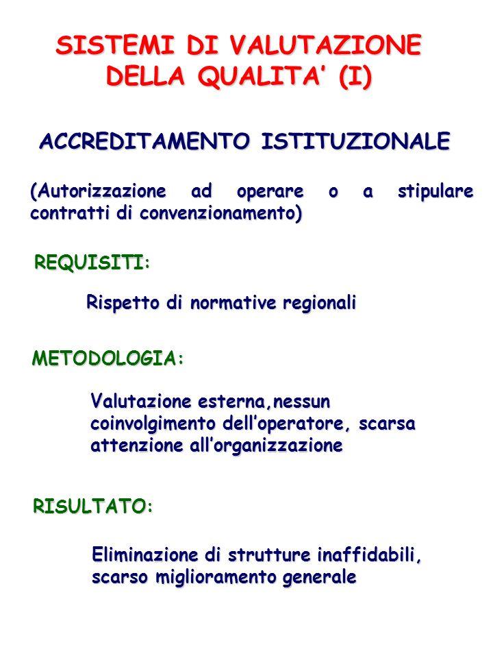 SISTEMI DI VALUTAZIONE DELLA QUALITA (I) ACCREDITAMENTO ISTITUZIONALE (Autorizzazione ad operare o a stipulare contratti di convenzionamento) REQUISIT
